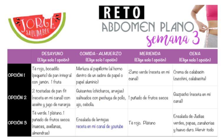 Reto abdomen plano semana 3